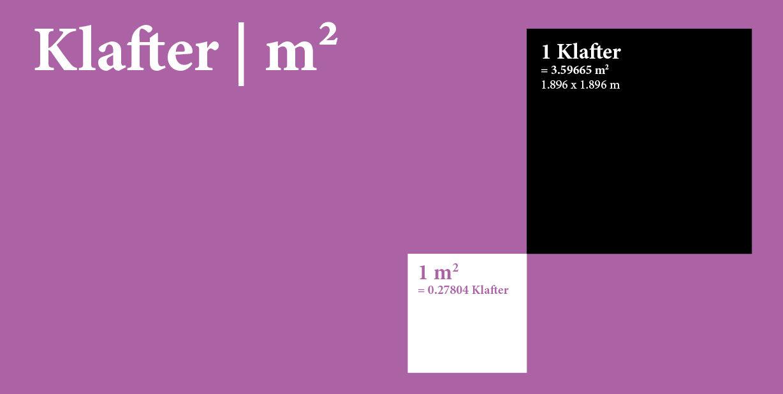 Klafter | m²